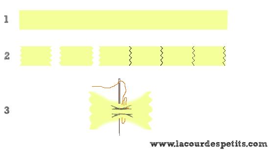 Couture pates en feutrine