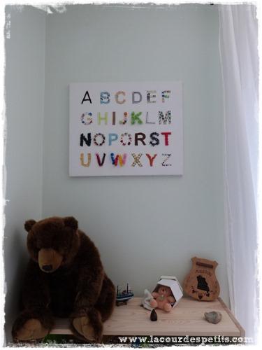 abecedaire decoration chambre