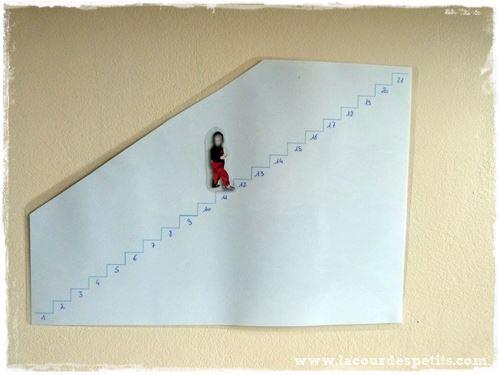 escalier plastifie